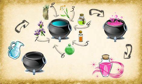 Как сделать зелье магии воды